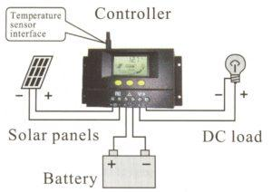 SOLAR30 connection diagramm