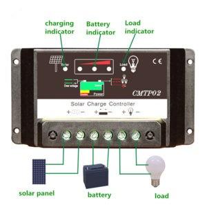 Контроллер заряда от солнечных батарей Solar Charge Controller CMTP02 1