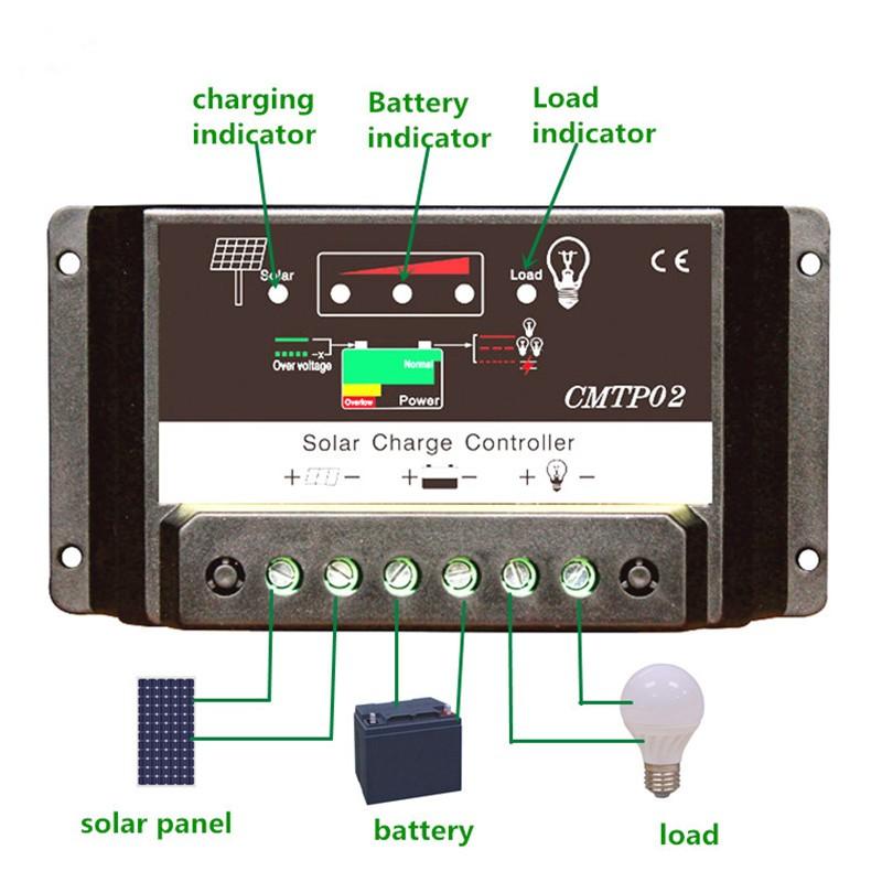 Контроллер заряда от солнечных батарей Solar Charge Controller CMTP02