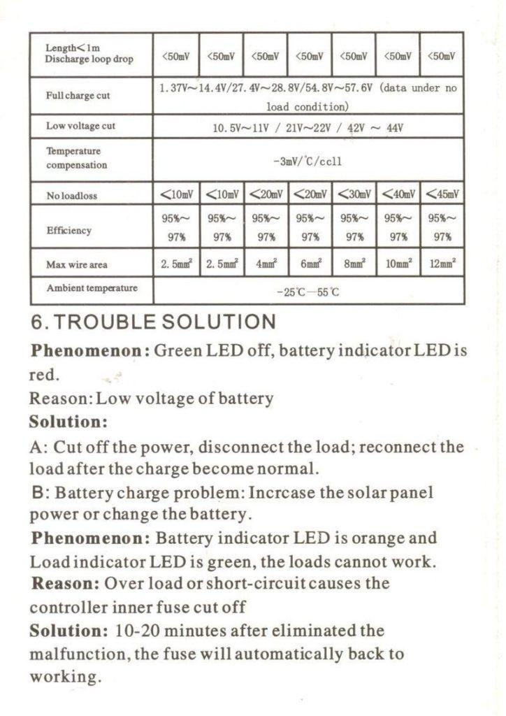 Контроллер заряда от солнечных батарей Solar Charge Controller CMTP02 5